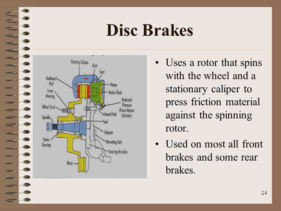 Disc Brakes Uses a rotor that spins with the wheel and a stationary caliper to press friction material against the spinning rotor.