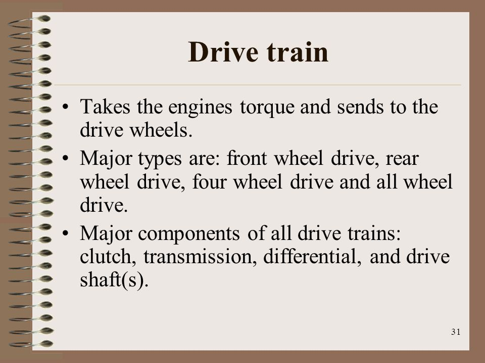 Drive train Takes the engines torque and sends to the drive wheels.