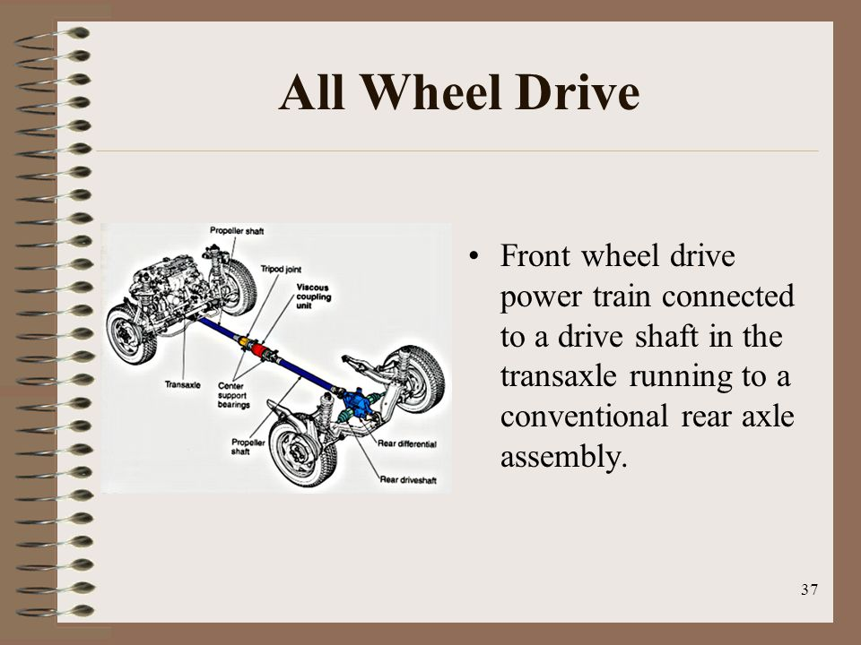 All Wheel Drive Front wheel drive power train connected to a drive shaft in the transaxle running to a conventional rear axle assembly.