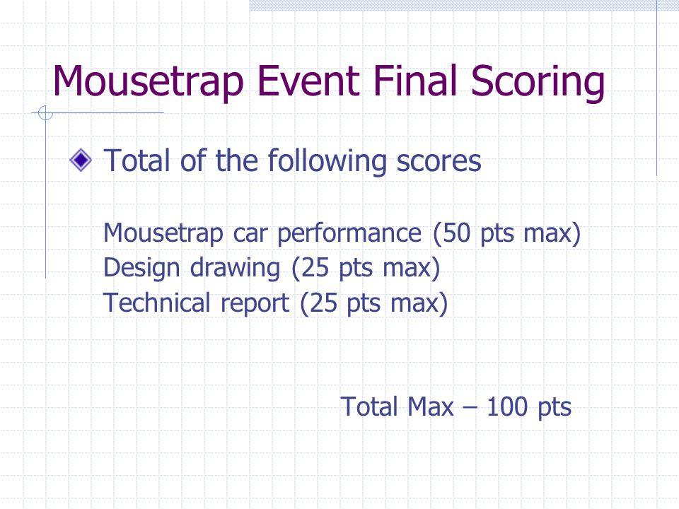 Mousetrap Event Final Scoring