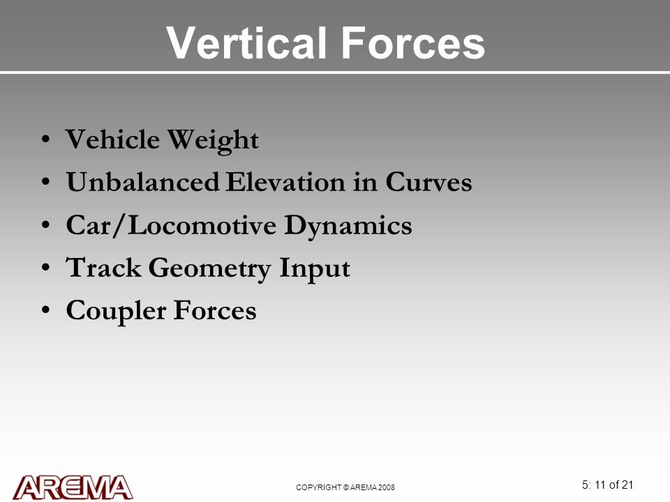 Vertical Forces Vehicle Weight Unbalanced Elevation in Curves