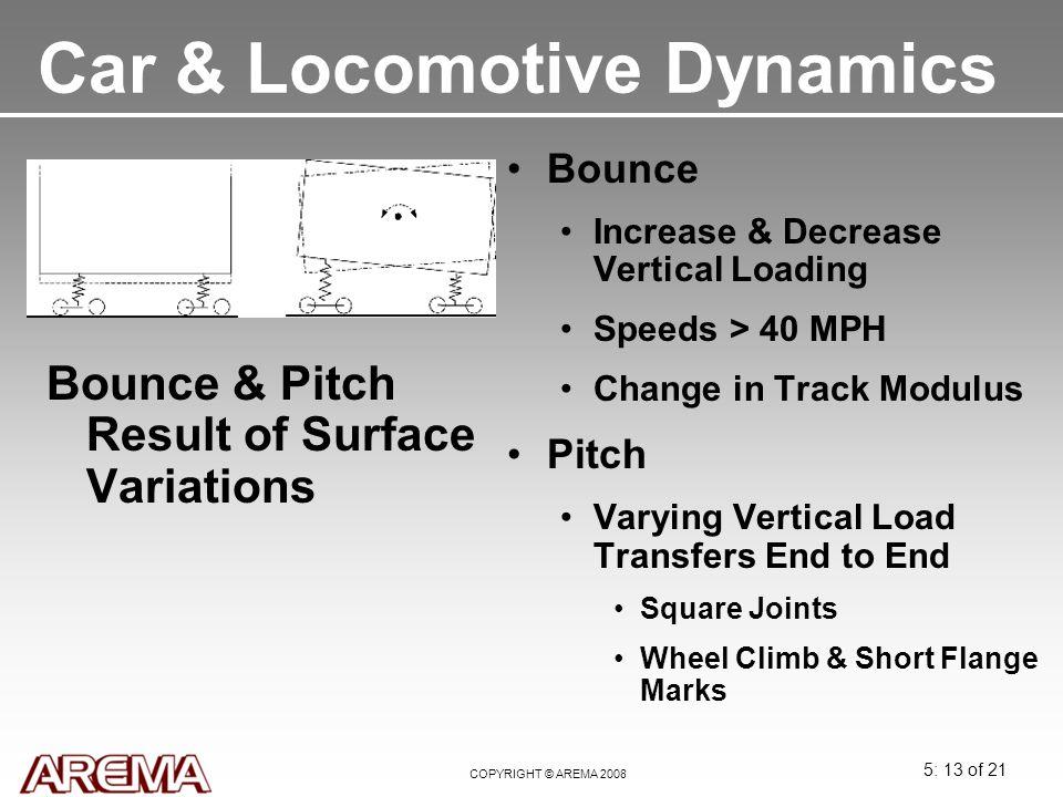 Car & Locomotive Dynamics