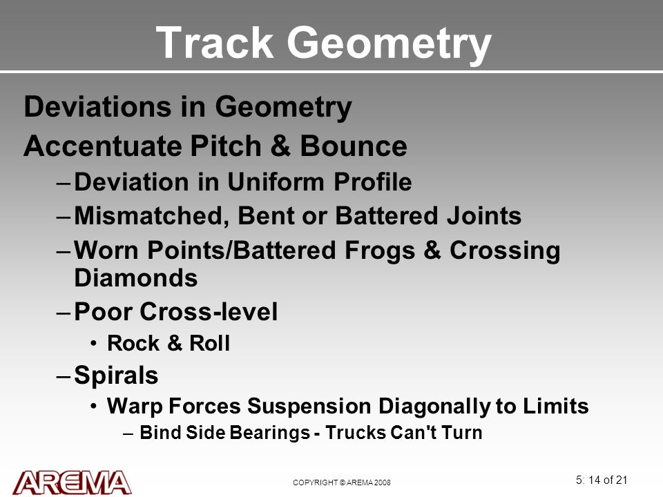 Track Geometry Deviations in Geometry Accentuate Pitch & Bounce