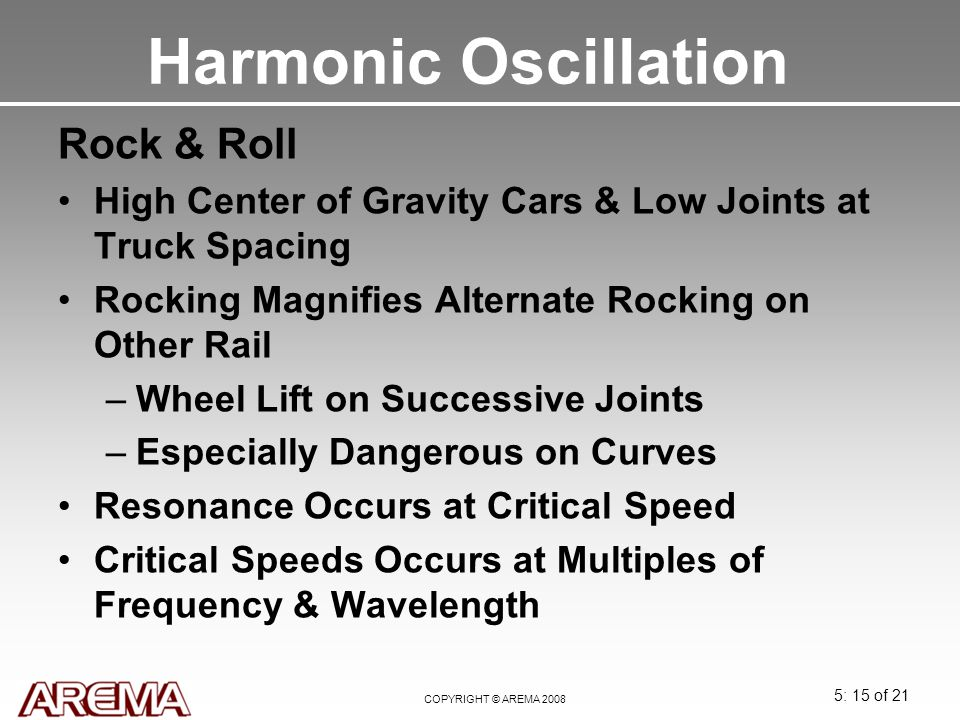 Harmonic Oscillation Rock & Roll