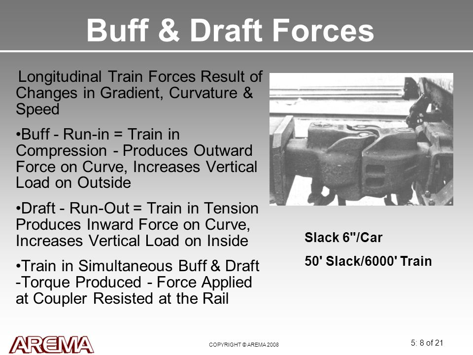 Buff & Draft Forces Longitudinal Train Forces Result of Changes in Gradient, Curvature & Speed.