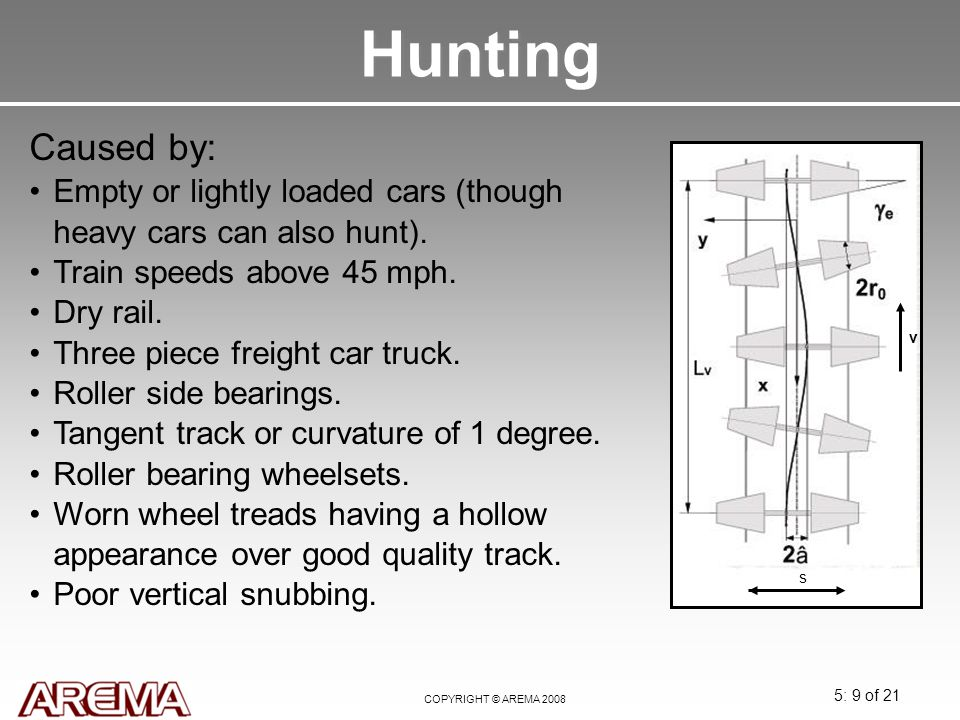 Hunting Caused by: Empty or lightly loaded cars (though heavy cars can also hunt). Train speeds above 45 mph.