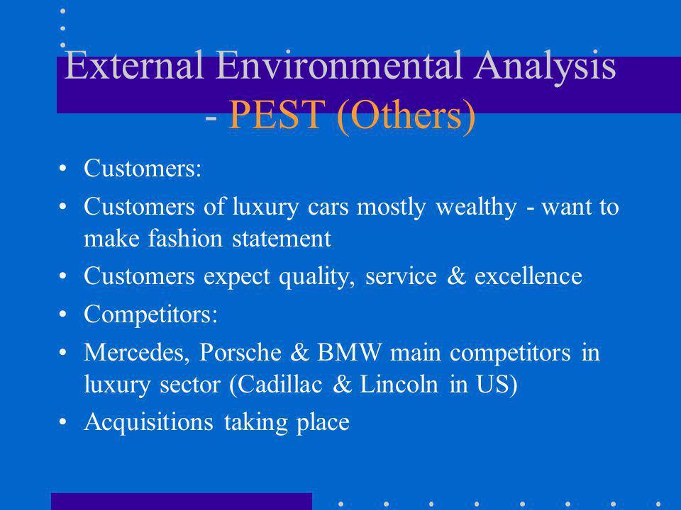 External Environmental Analysis - PEST (Others)