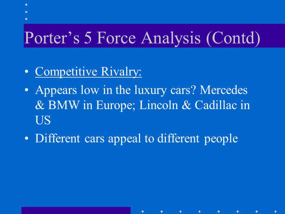 Porter's 5 Force Analysis (Contd)