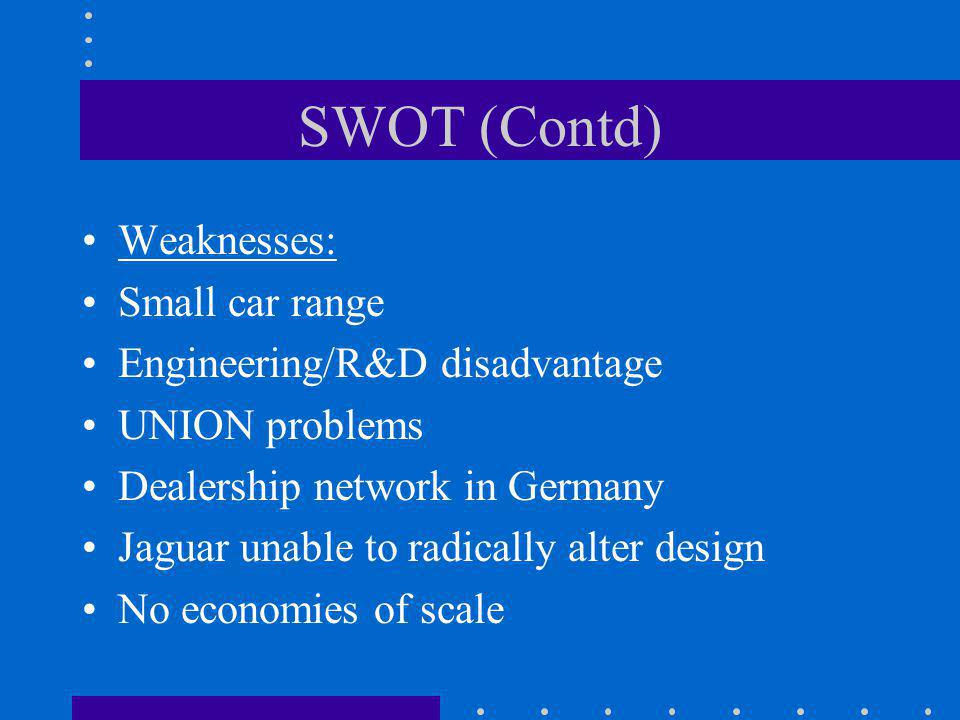 SWOT (Contd) Weaknesses: Small car range Engineering/R&D disadvantage