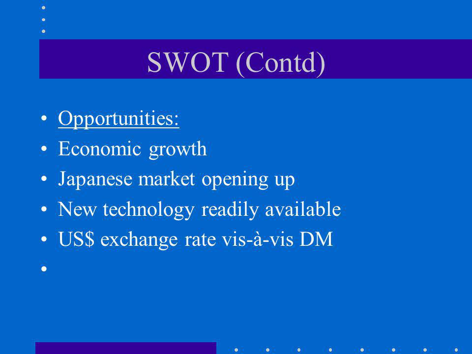 SWOT (Contd) Opportunities: Economic growth Japanese market opening up