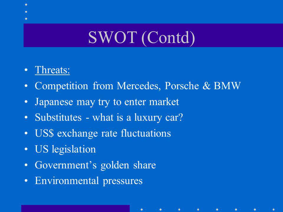 SWOT (Contd) Threats: Competition from Mercedes, Porsche & BMW