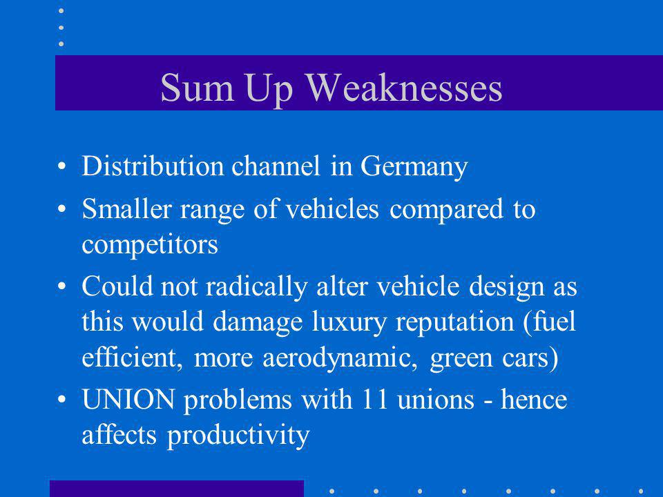 Sum Up Weaknesses Distribution channel in Germany