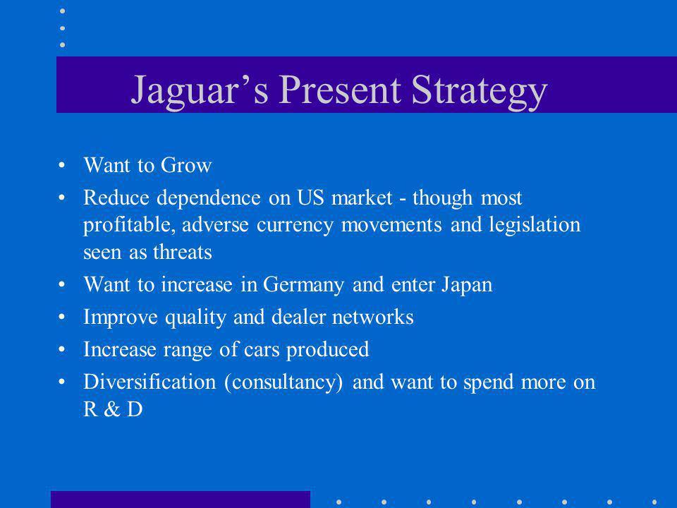 Jaguar's Present Strategy