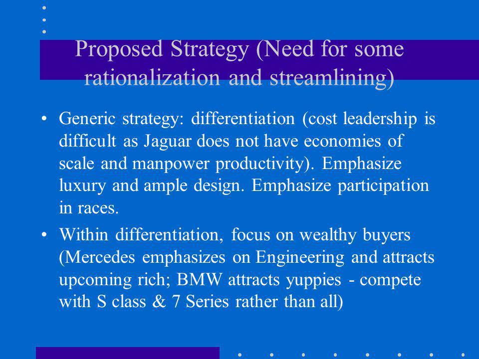 Proposed Strategy (Need for some rationalization and streamlining)