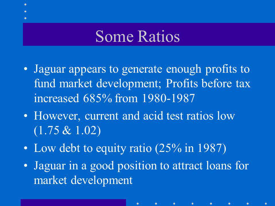 Some Ratios Jaguar appears to generate enough profits to fund market development; Profits before tax increased 685% from 1980-1987.