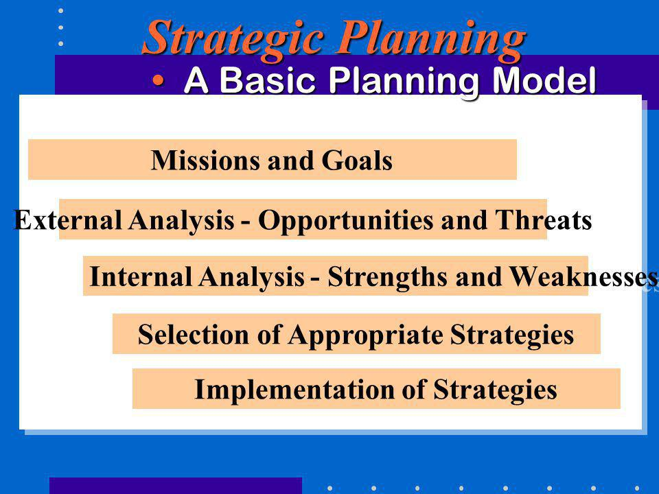 Basic Planning Process