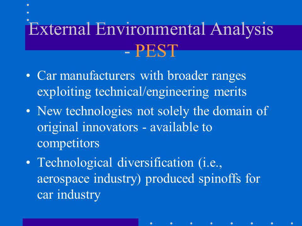 External Environmental Analysis - PEST