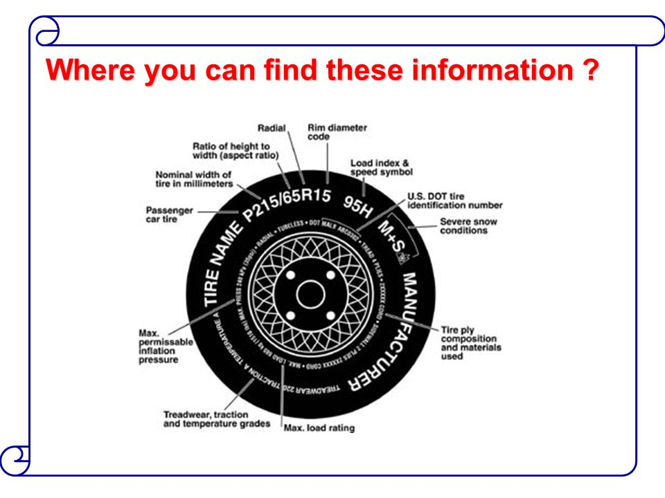 Where you can find these information