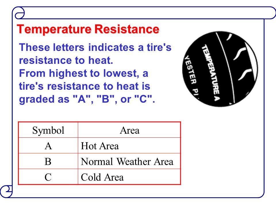 Temperature Resistance