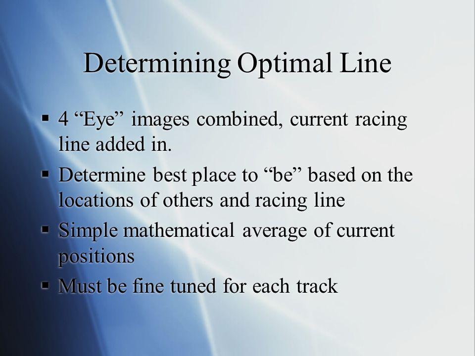Determining Optimal Line