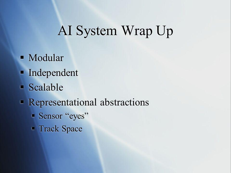 AI System Wrap Up Modular Independent Scalable
