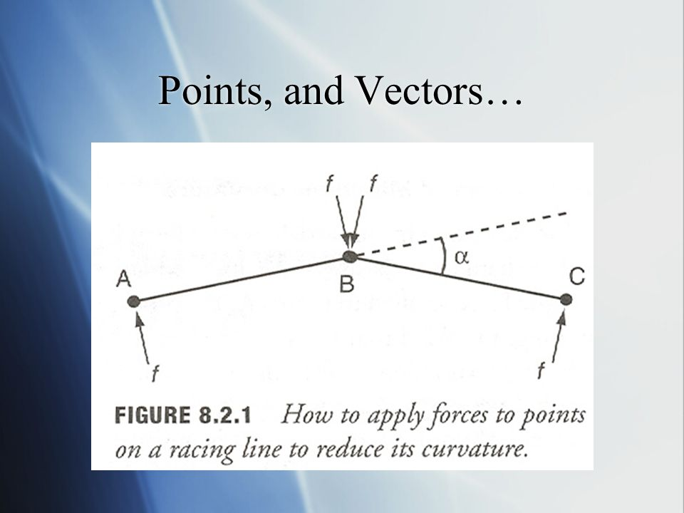 Points, and Vectors… Joined by vector AB, BC