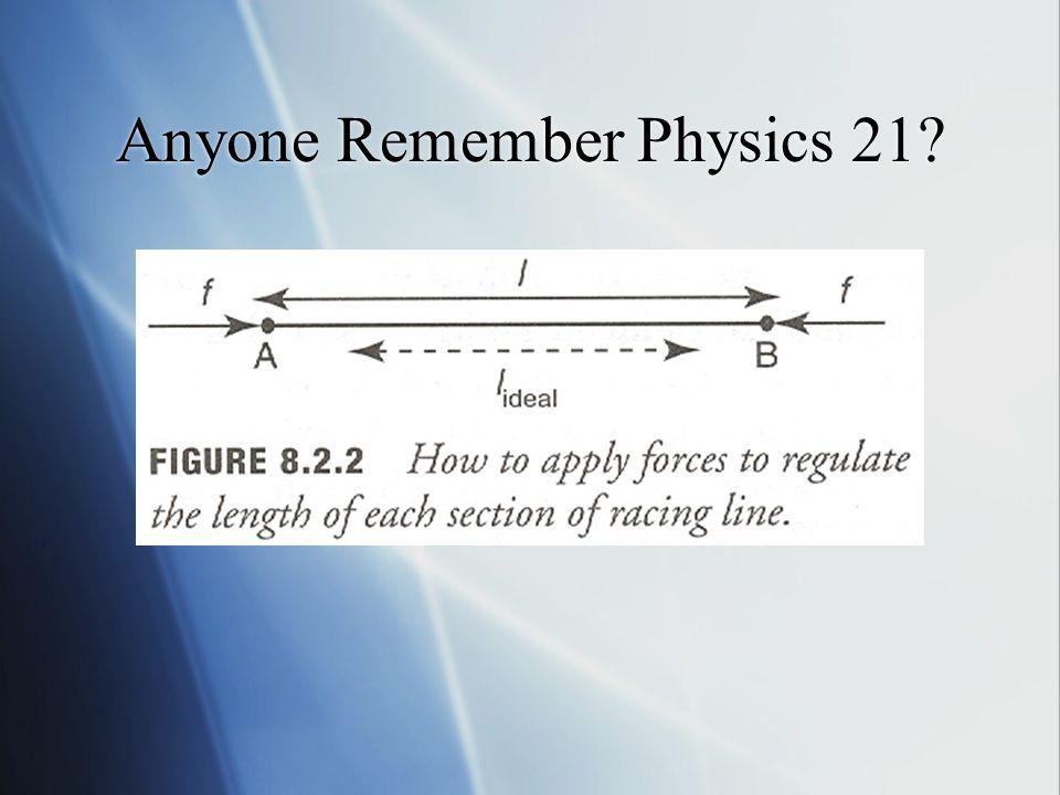 Anyone Remember Physics 21