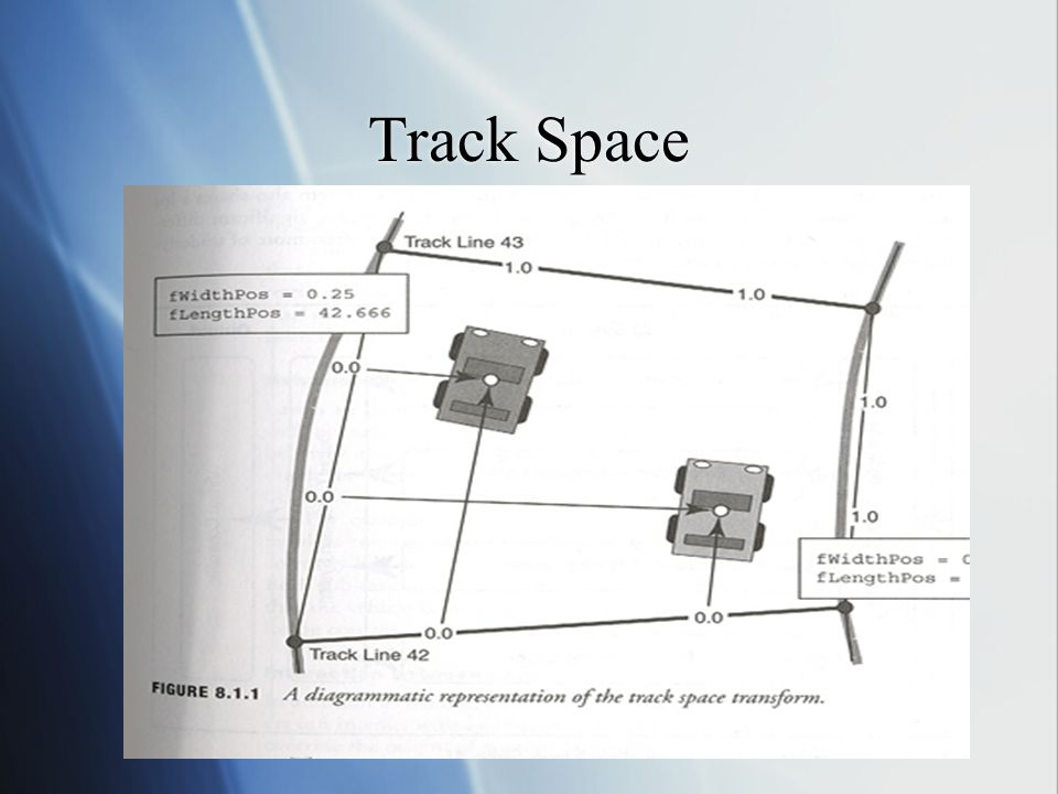Track Space For car not seen: fWidthPos=.75 fLengthPos=42.333