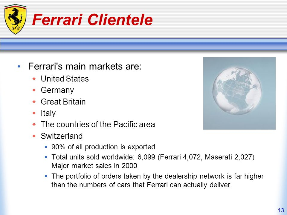Ferrari Clientele Ferrari s main markets are: United States Germany