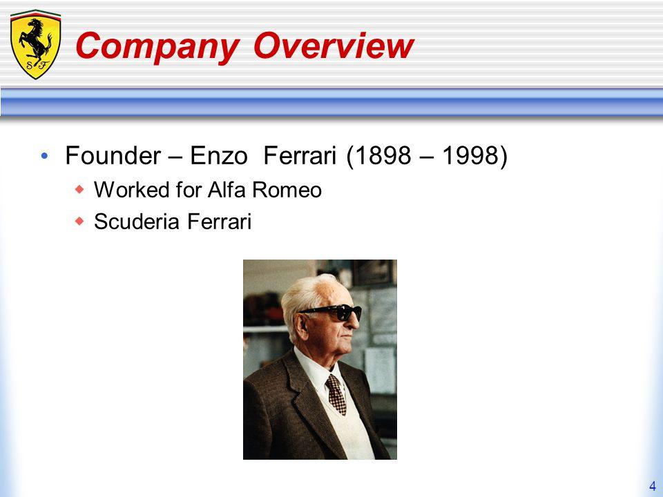 Company Overview Founder – Enzo Ferrari (1898 – 1998)