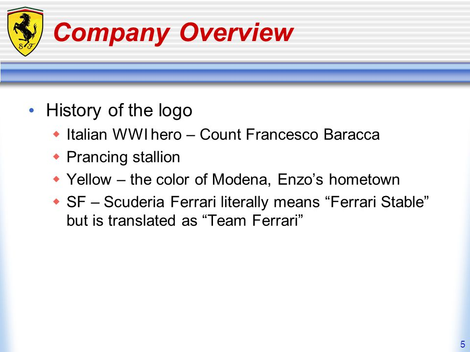 Company Overview History of the logo