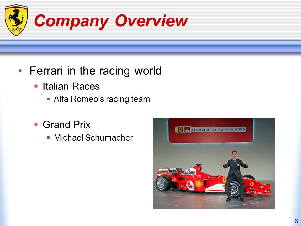 Company Overview Ferrari in the racing world Italian Races Grand Prix
