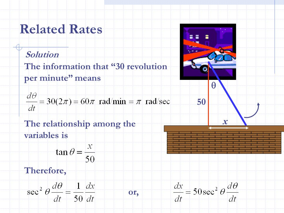 Related Rates Solution