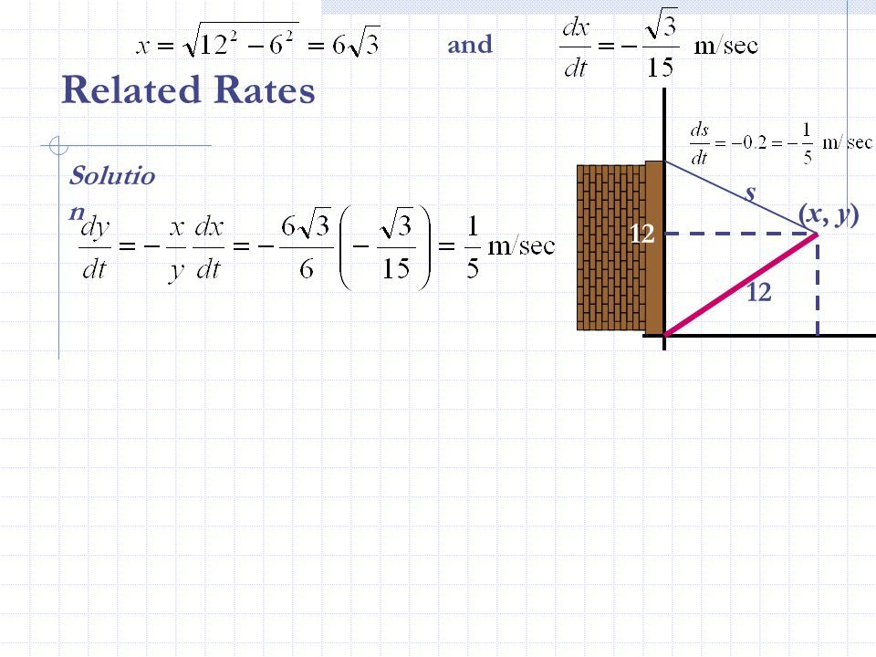 and Related Rates Solution s (x, y) 12 12