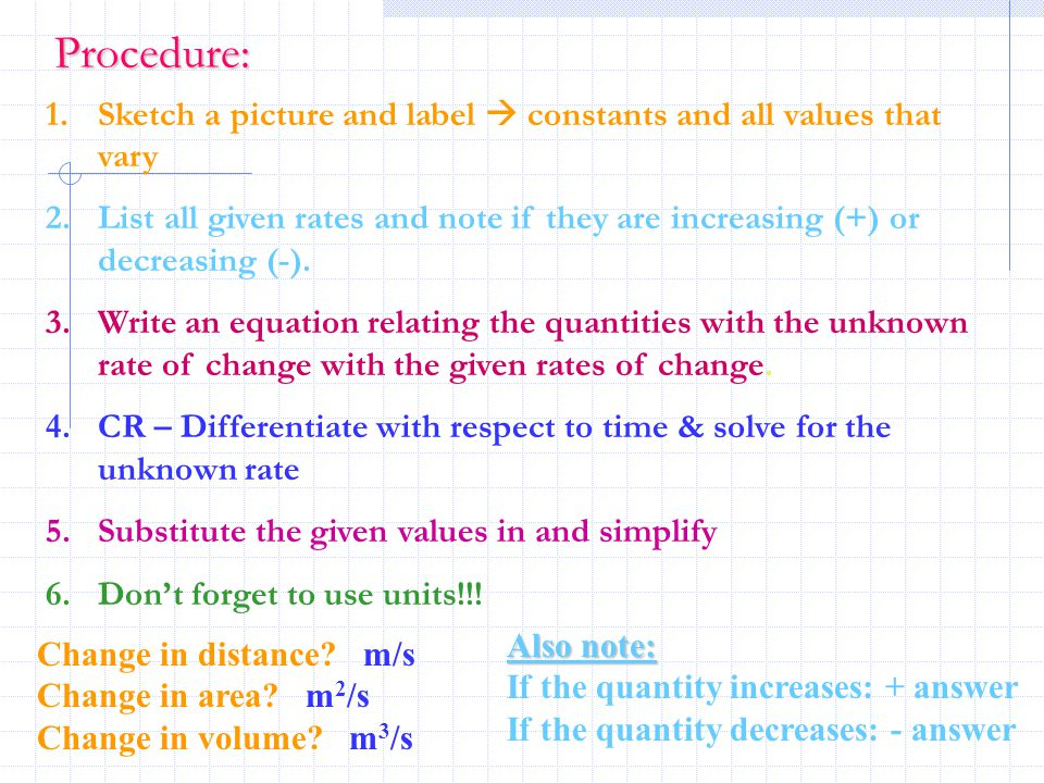 Procedure: Sketch a picture and label  constants and all values that vary.