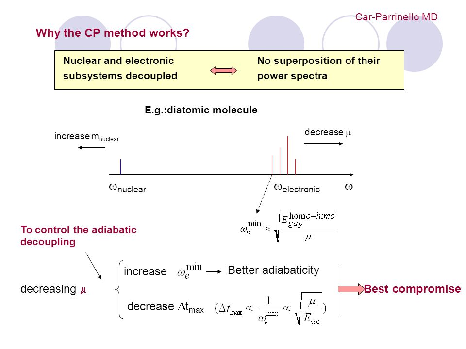 wnuclear welectronic w Why the CP method works increase