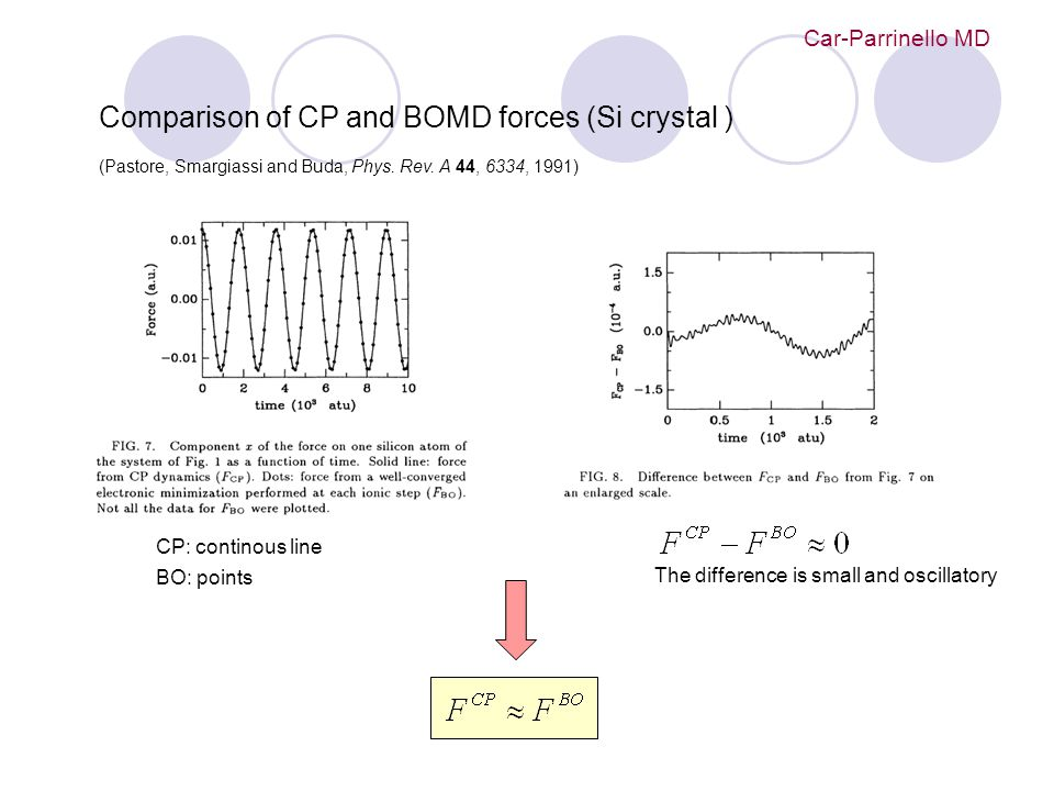 Comparison of CP and BOMD forces (Si crystal )