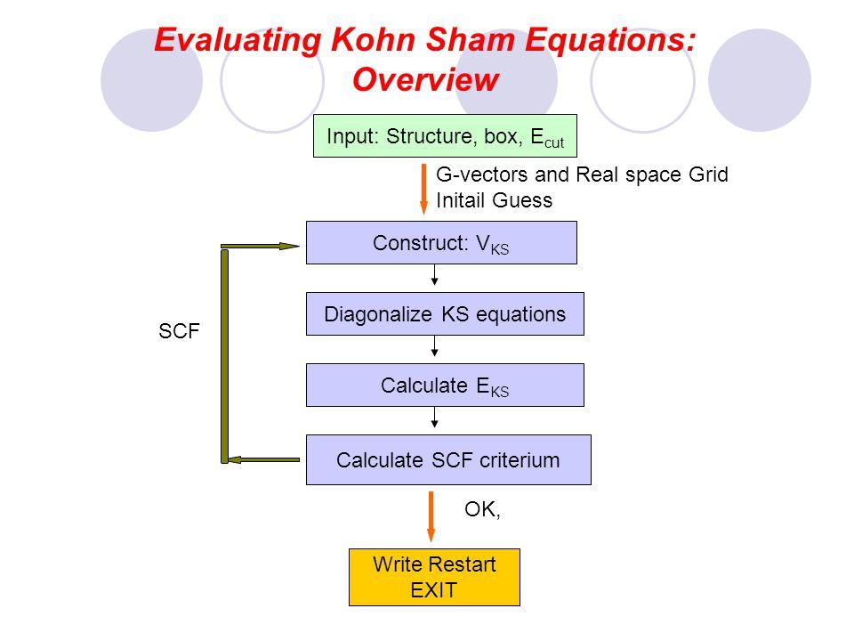 Evaluating Kohn Sham Equations: