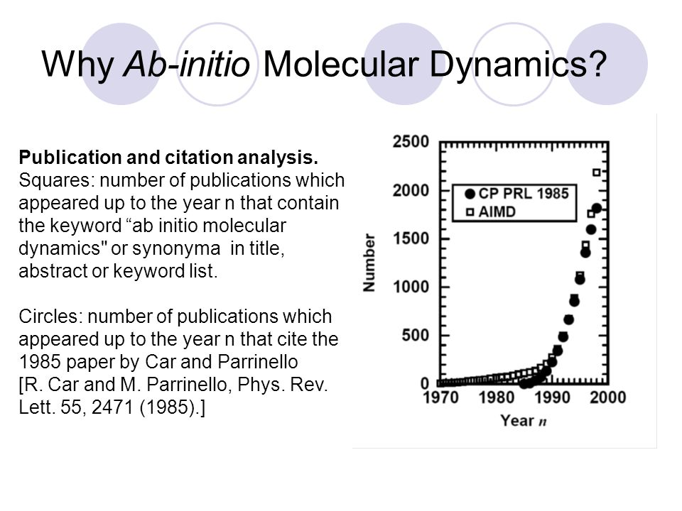 Why Ab-initio Molecular Dynamics
