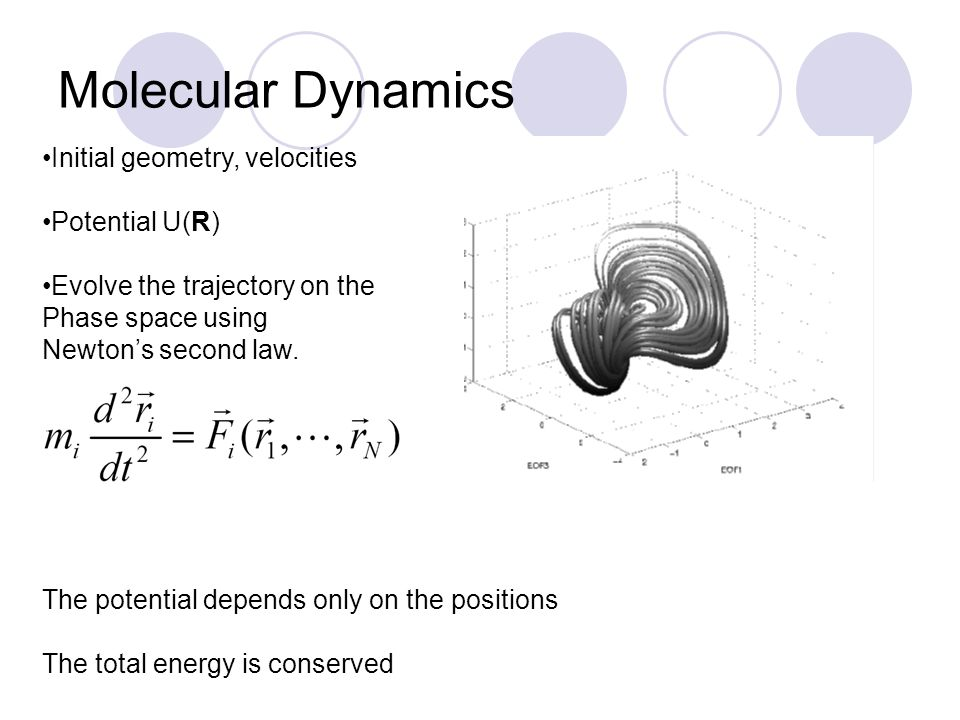 Molecular Dynamics Initial geometry, velocities Potential U(R)