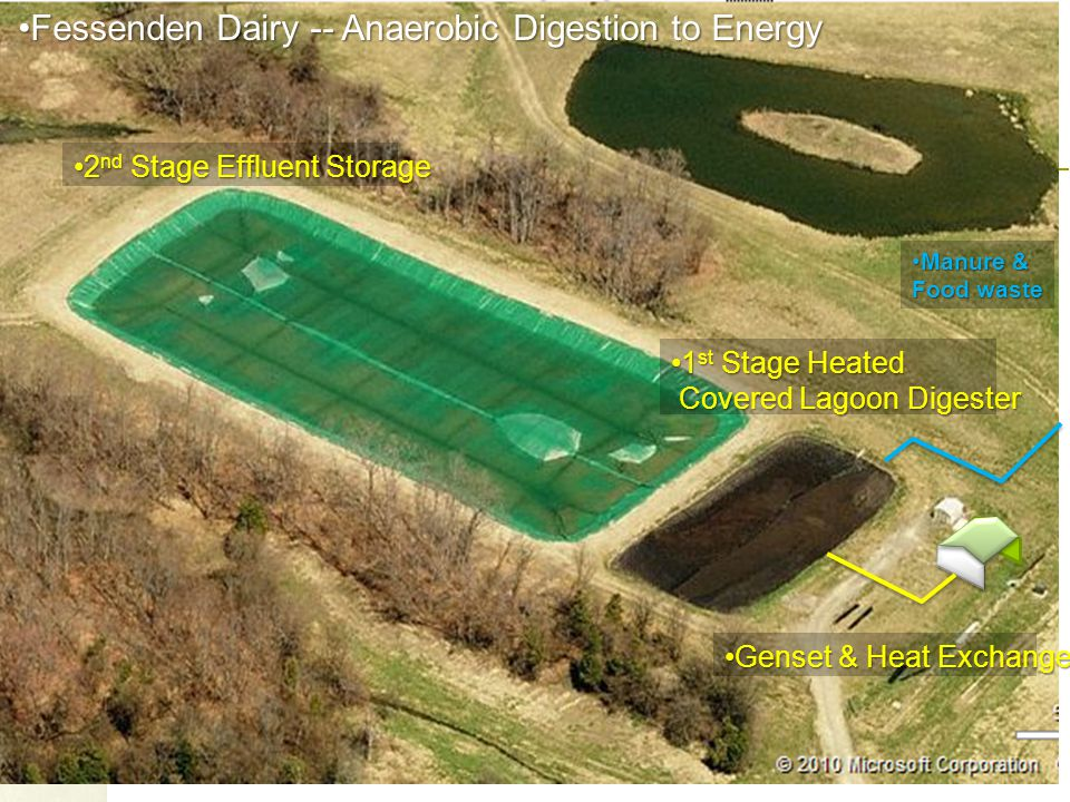 Fessenden Dairy -- Anaerobic Digestion to Energy