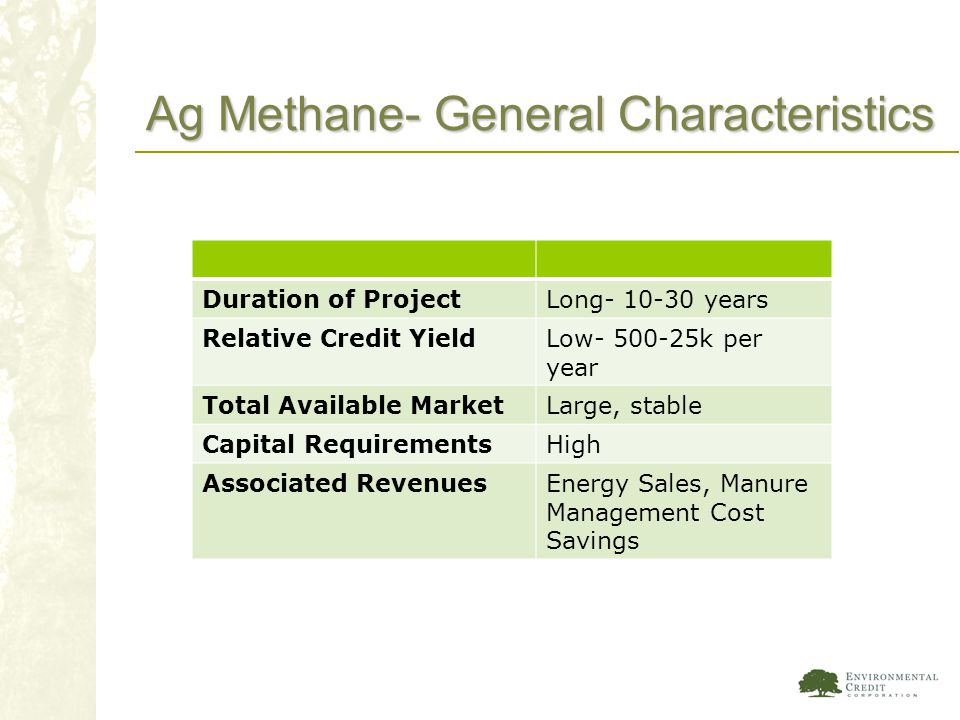 Ag Methane- General Characteristics