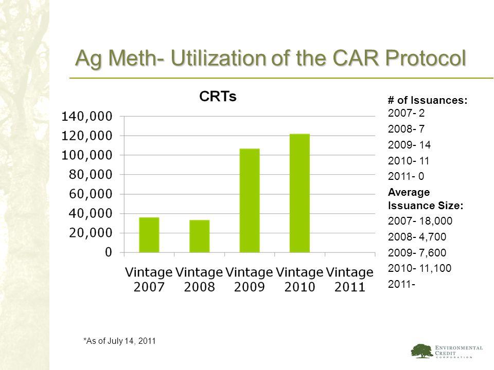 Ag Meth- Utilization of the CAR Protocol