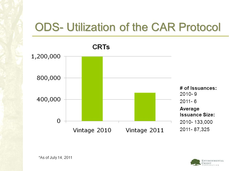 ODS- Utilization of the CAR Protocol