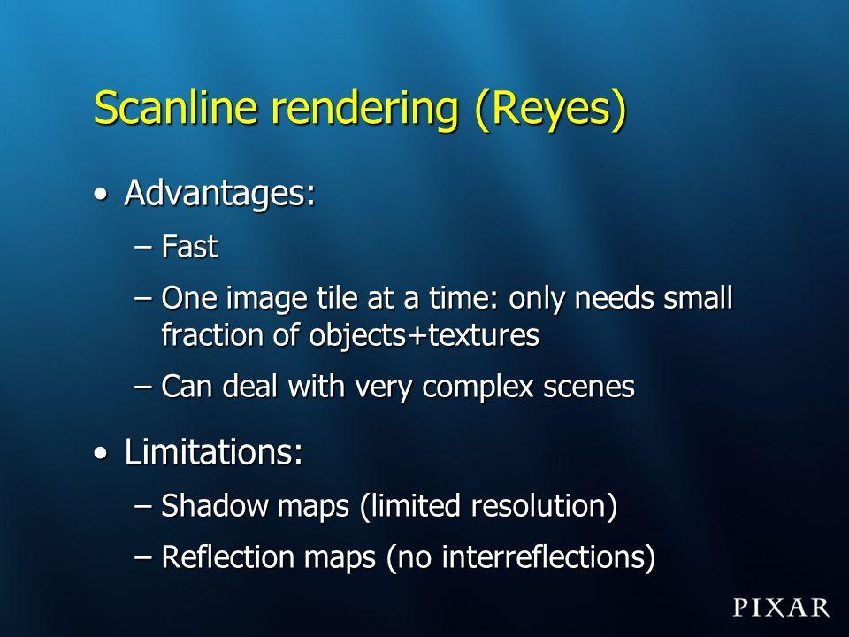 Scanline rendering (Reyes)