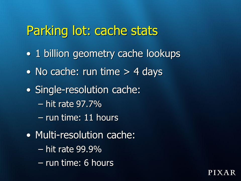 Parking lot: cache stats
