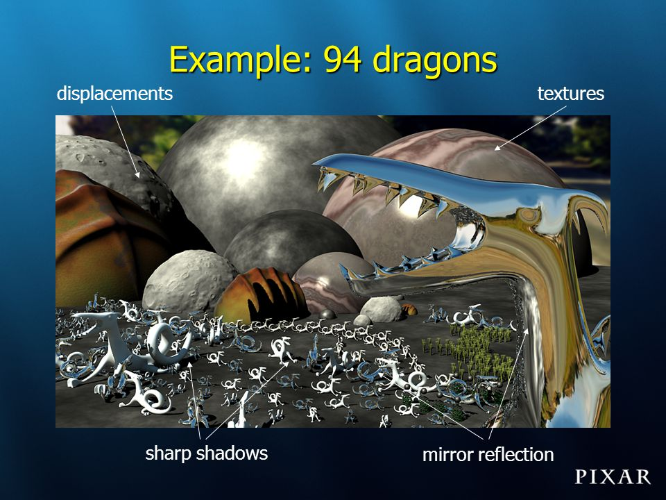Example: 94 dragons displacements textures sharp shadows