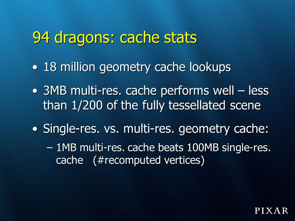 94 dragons: cache stats 18 million geometry cache lookups