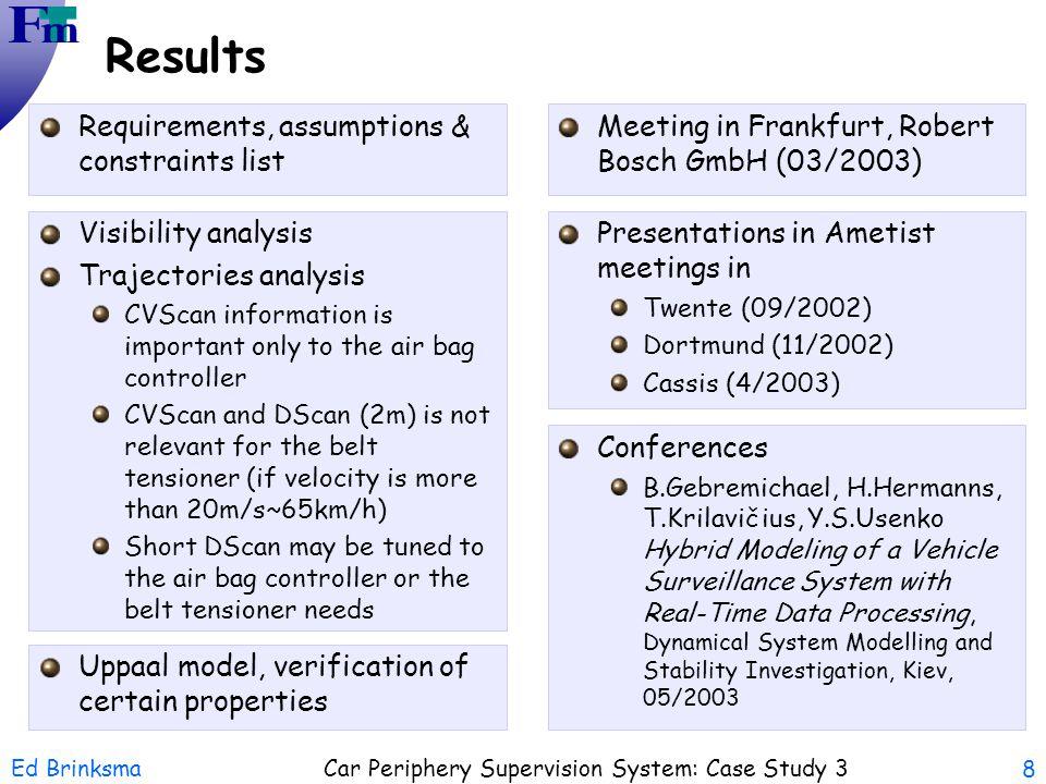 Results Requirements, assumptions & constraints list