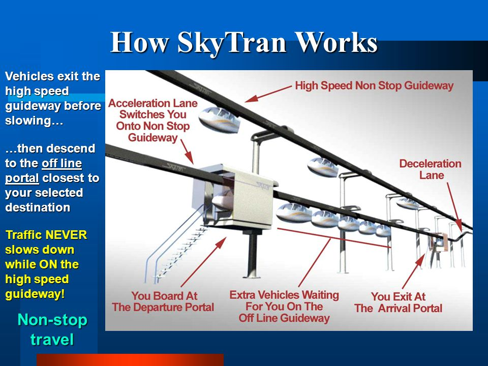 How SkyTran Works Non-stop travel